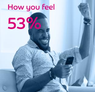 How you feel 53%