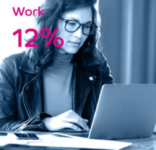 Work 12%
